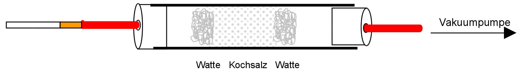 Fein Codominance Arbeitsblatt Blutgruppen Zeitgenössisch ...